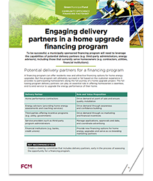Engaging delivery partners in a home upgrade financing program