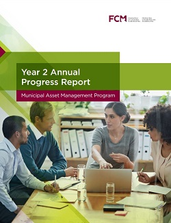 Annual report: Municipal Asset Management Program 2017–2018